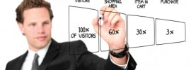 Website Sales Lead Generation