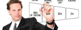 Website Sales Lead Generation
