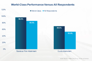 Achieving World Class Sales Performance