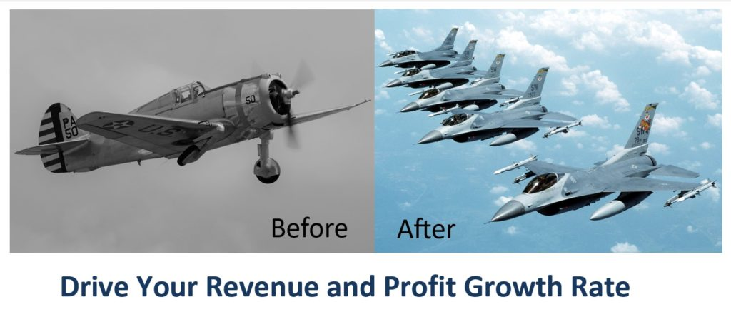 Accelerate Revenue and Profit Growth Rate before after Marketing Outfield image