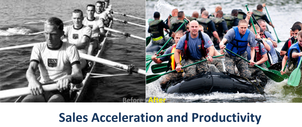 Sales_Acceleration_and_Productivity__Before_After_Image_Marketing_Outfield